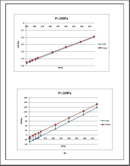 بررسی معادله حالت Peng-Robinson برای گازهای متان،اتان و پروپان