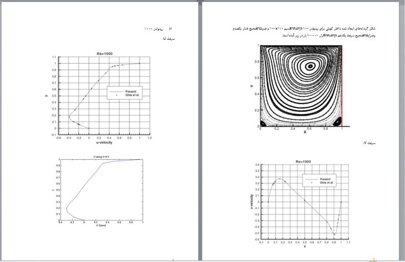 حل معادلات ناویر استوکس و انرژی در کانال مربعی به روش حجم محدود