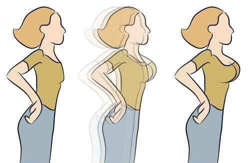 دوره افزایش 100% سایز سینه خانم ها