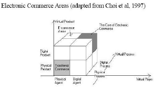 "کتابچه ""بازاریابی الکترونیک"""