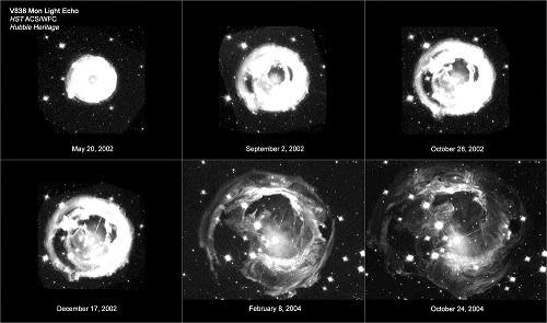تحقیق کامل نجوم، فیزیک ستاره