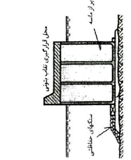 تحقیق طراحي موجشكنهاي كيسوني تركيبي