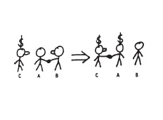 کتاب منشاء رفتارشناسی انسانی