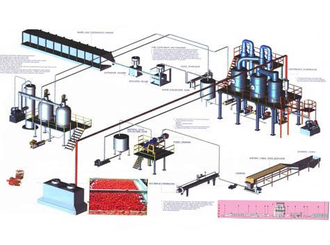 پاورپوینت ماشین الات خط تولید رب و تعمیر و نگهداری از دستگاها
