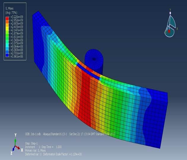 مقاله كمانش حرارتی ورق های مستطيل شكل ساخته شده از مواد تابعی با خواص وابسته به درجه حرارت