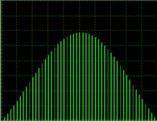 سمینار طراحی گیرنده ی دیجیتال یک رادار تک پالس
