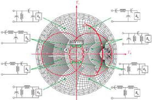 جزوه طراحی مدارهای فرکانس بالا رشته الکترونیک دیجیتال