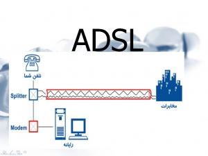 تکنولوژی adsl،تشریح لایه فیزیکی و خطا یابی آن
