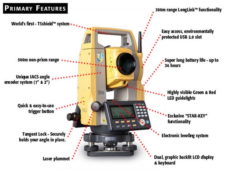 فایل صوتی آموزش دوربین توتال استیشن از سازمان آموزش فنی و حرفه ای کشور
