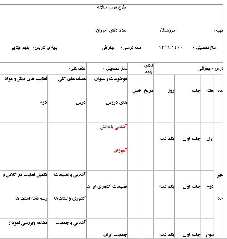 طرح درس سالانه جغرافی پایه پنجم  بصورت WORD/ سال تحصیلی 400-99