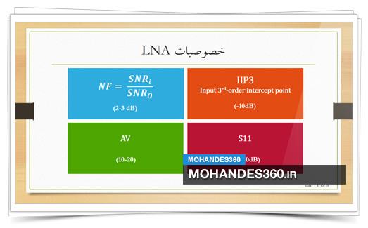 سمینار کلاسی بررسی تقویت کننده های LNA برای باند فرکانسی ISM