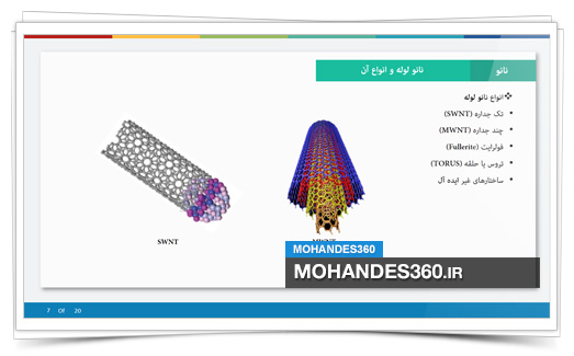 فایل پاورپوینت ترانزیستورهای نانو لوله کربنی CNTFET