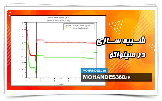 شبیه سازی مقاله Design and evaluation of ARC less InGaP/AlGaInP DJ solar cell