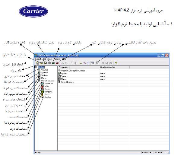 آموزش فارسي نرم افزار کرير 86صفحه