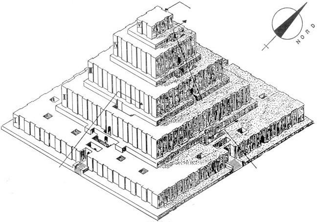 مقاله دین سالاری ، كانون انديشه و تمدن در ایلام باستان