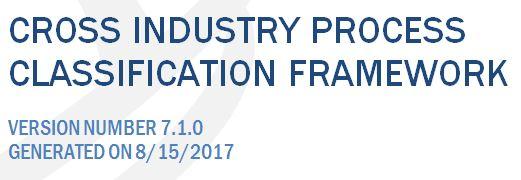 فایل اکسل -انگلیسی-چارچوب طبقه بندی فرایندهای کسب و کار _APQC_PCF_ v 7.2.1_2018