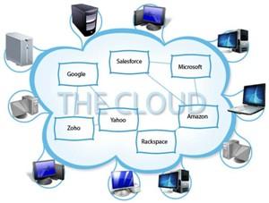 CRM و رایانش ابری