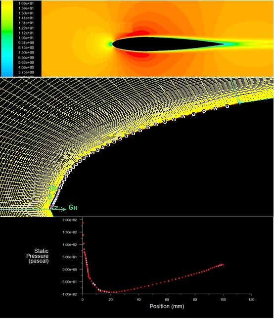 شبیه سازی و آنالیز ایرفویل naca 0015 در درس دینامیک