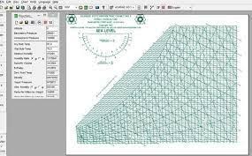 نرم افزار سایکرومتریک ( مشخصات هوا )
