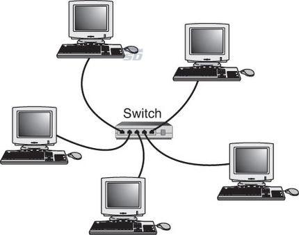 جزوه کارگاه شبکه