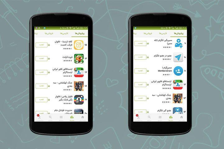 سورس ممبرگیر و بازدید گیر کانال تلگرام