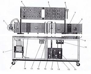 گزارش کار آزمایشگاه ترمو دینامیک(تهویه مطبوع)