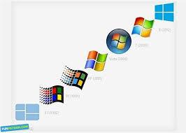 ناشناخته های ویندوز