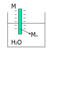 پاور پوینت آموزشی آبکاری فلزات1