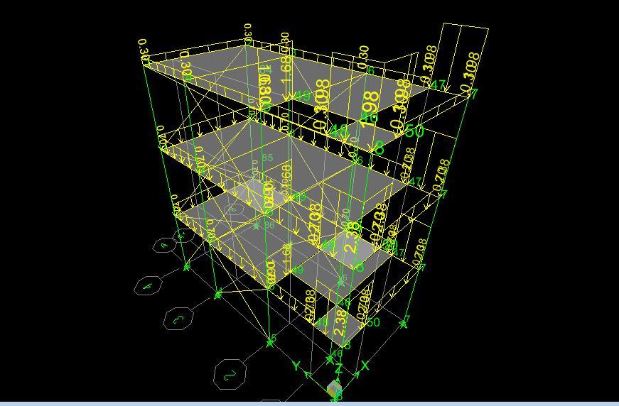 ترکیبات بار زلزله ساختمان