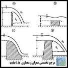 1-آنالیز دینامیکی سدهای خاکی با استفاده از نرم