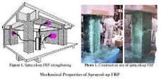 مدلسازی عددی تقویت برشی تیرهای بتن آرمه با ورقه FRP توسط تئوری میدان فشاری