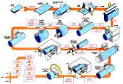 بررسی پایداری ایستگاههای مترو در روش اجرای سیستم پیشنگهدارنده با استفاده از لوله-های قوسی فولادی