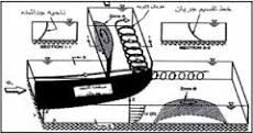 کنترل رسوب ورودی به آبگیر جانبی در قوس 180 درجه با استفاده از پره های مستغرق