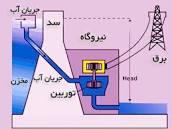 بکارگیری روش ساخت - بهره برداری - واگذاری (BOT) در توسعه نیروگاههای برق آبی ایران