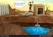 تعیین مبانی حقوقی و قانونی مناسب بمنظور صیانت از حریم کیفی آبهای زیرزمینی در ایران