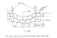 بررسی آزمایشگاهی اثر دانه بندی مصالح بر آبشستگی اطراف آبشکن T شکل مستغرق در قوس 09 درجه