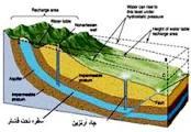 ارزیابی کارآیی شبکههای بیزی پویا در مدیریت کمی و کیفی منابع آب سطحی و زیرزمینی