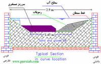 سازی عددی الگوی جریان و رسوب حول آبشکن در قوس 180 درجه با نرم افزار CFD