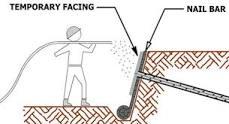 بررسی رفتار دینامیکی شیب های خاکی میخ کوبی شده تحت بارگذاریهای مختلف هارمونیکی
