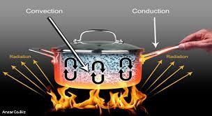 تحلیل عددی انتقال حرارت به طریق تشعشع