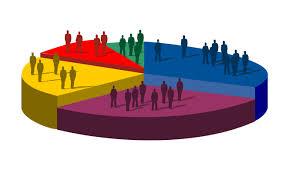 پروژه آماری جمعيت