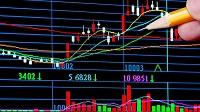 آموزش تحلیل تکنیکال (Technical Analysis) معاملات براساس نمودارهای شاخص و قیمت