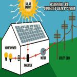 دانلود مقاله انرژی خورشیدی