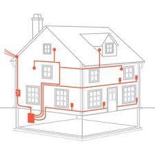 آموزش نقشه کشی برق ساختمان به زبان ساده