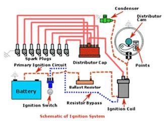 کتاب اموزش سیستم برق رسانی خودرو