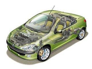 کتاب های تعمير موتور و برق خودرو