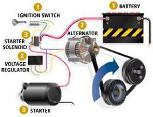 آموزش کامل برق اتومبیل
