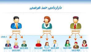آموزش گام به گام بازاریابی شبکه ای