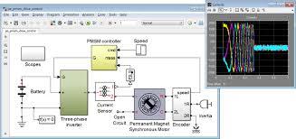 دانلود آموزش شبیه سازی سیستم قدرت در matlab