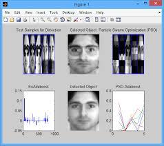 دانلود فایل آموزش پردازش تصویر در MATLAB به همراه فایل شبیه سازی